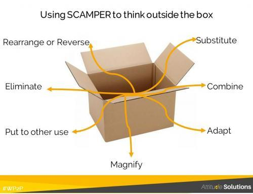 Using the SCAMPER model to aid creative thinking and problem solving