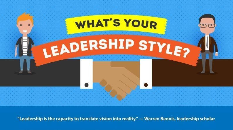 Leadership style welding purpose to priorities